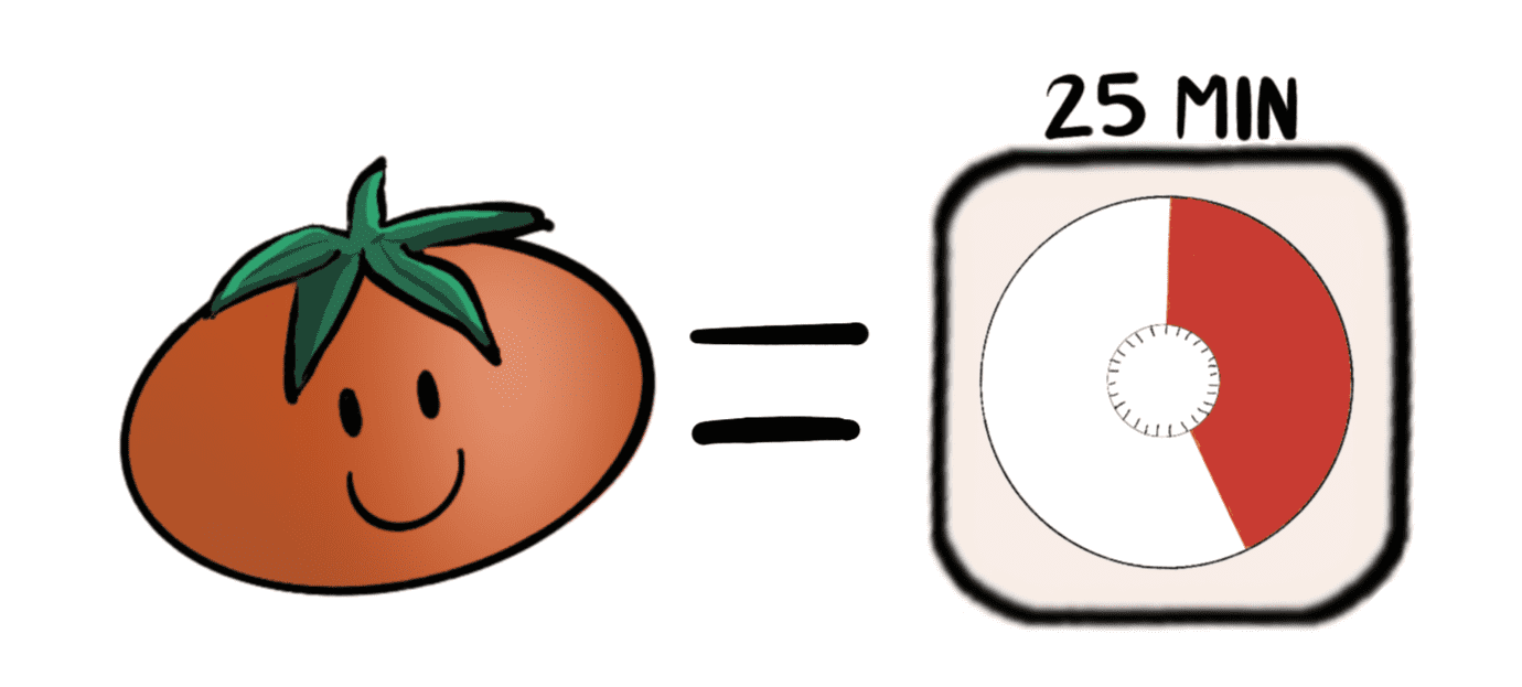 "smiling tomato = visual timer with ""25 MIN"" written above it"