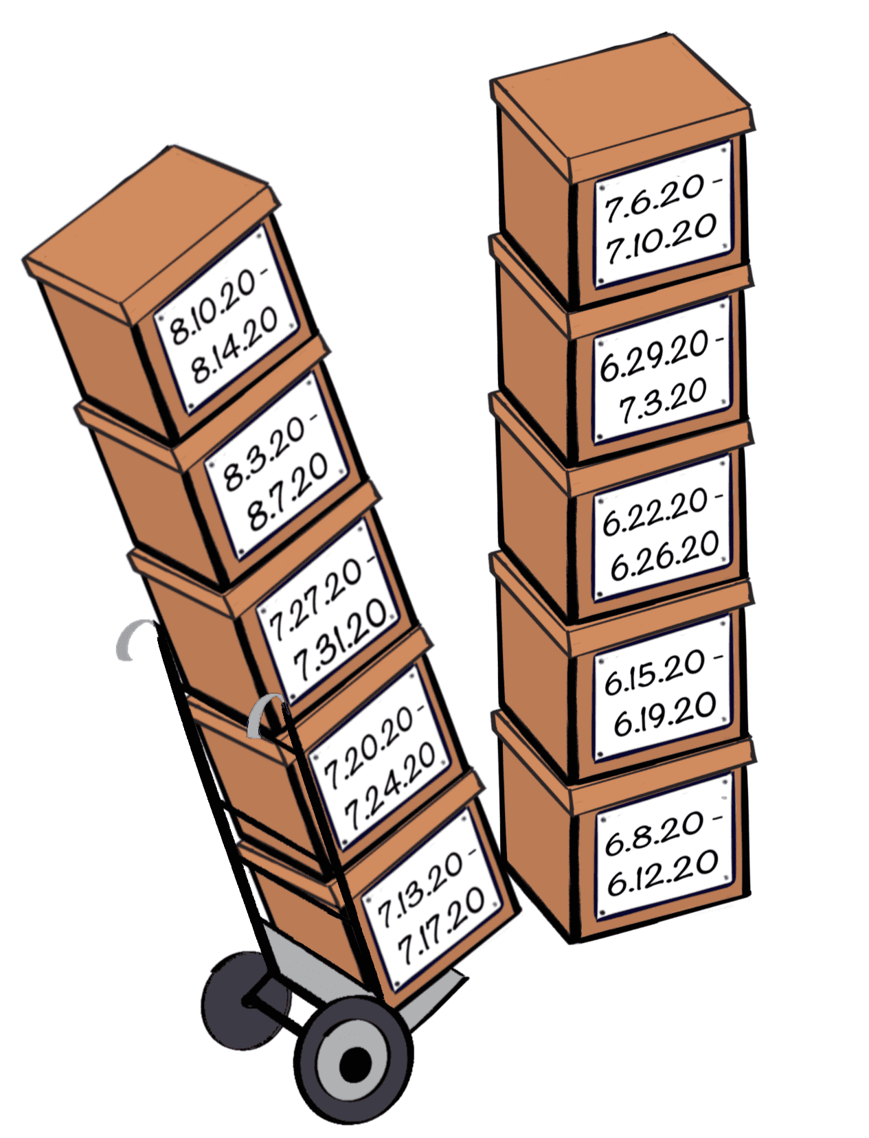 """stack of five boxes with dates on a dolly being moved next to another stack of boxes"""