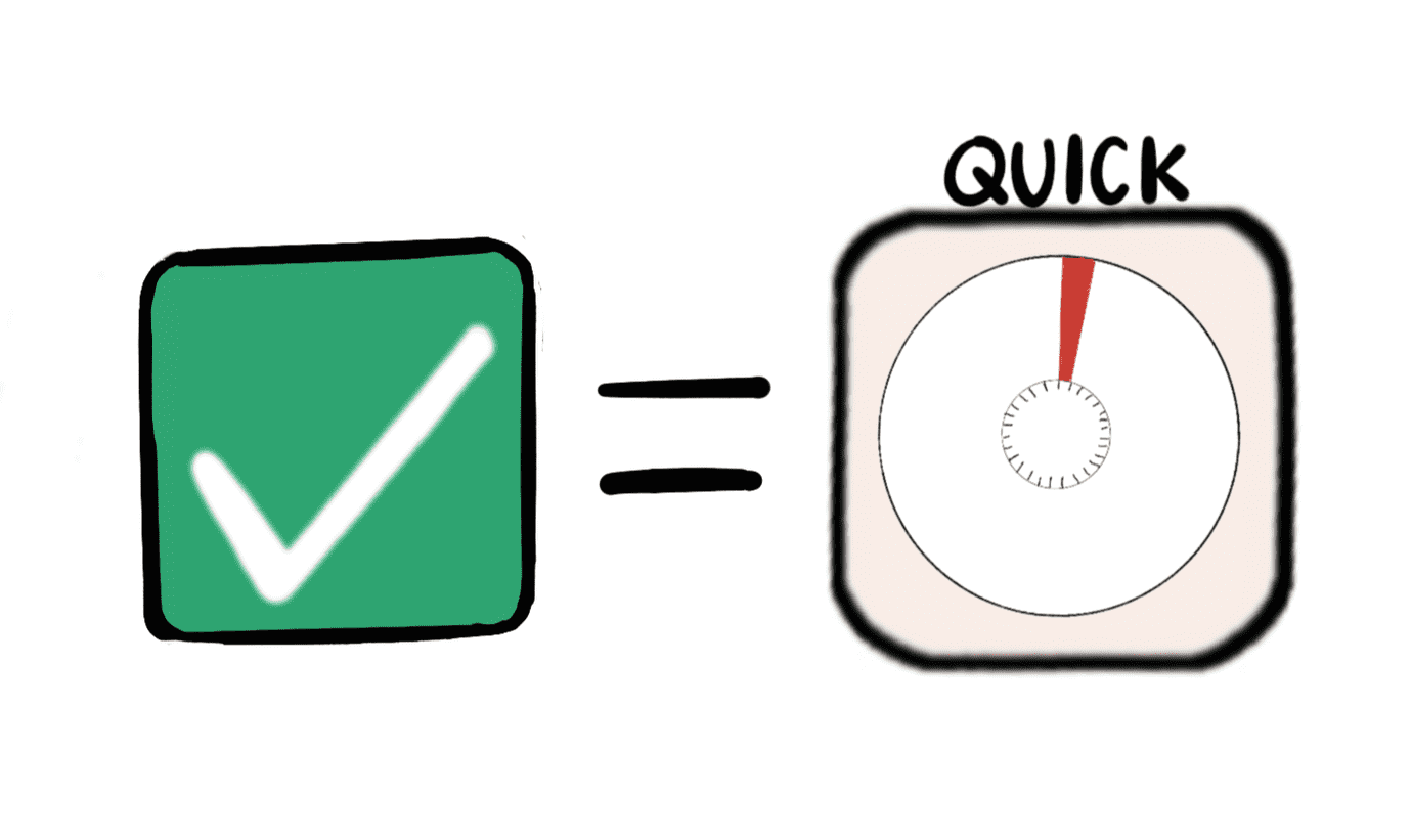 "green check mark = timer set to about 3 minutes with ""QUICK"" written above it"